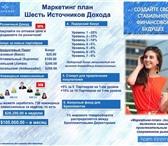 Фото в Работа Работа на дому Для расширения бизнеса ищу надежного партнера. в Новокузнецке 0